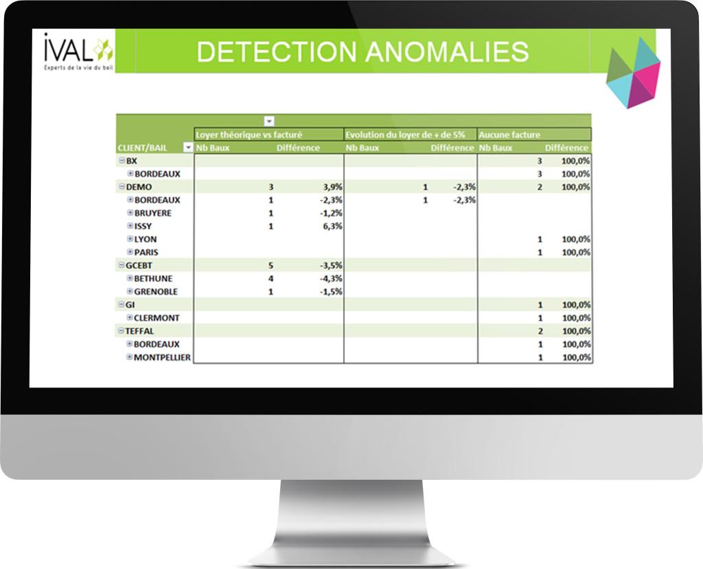 2.-Exemple-de-tableau-de-synthèse-des-anomalies-détectées-2